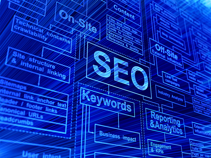 Blue SEO flow chart