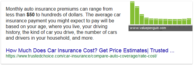 Featured snippet for car insurance