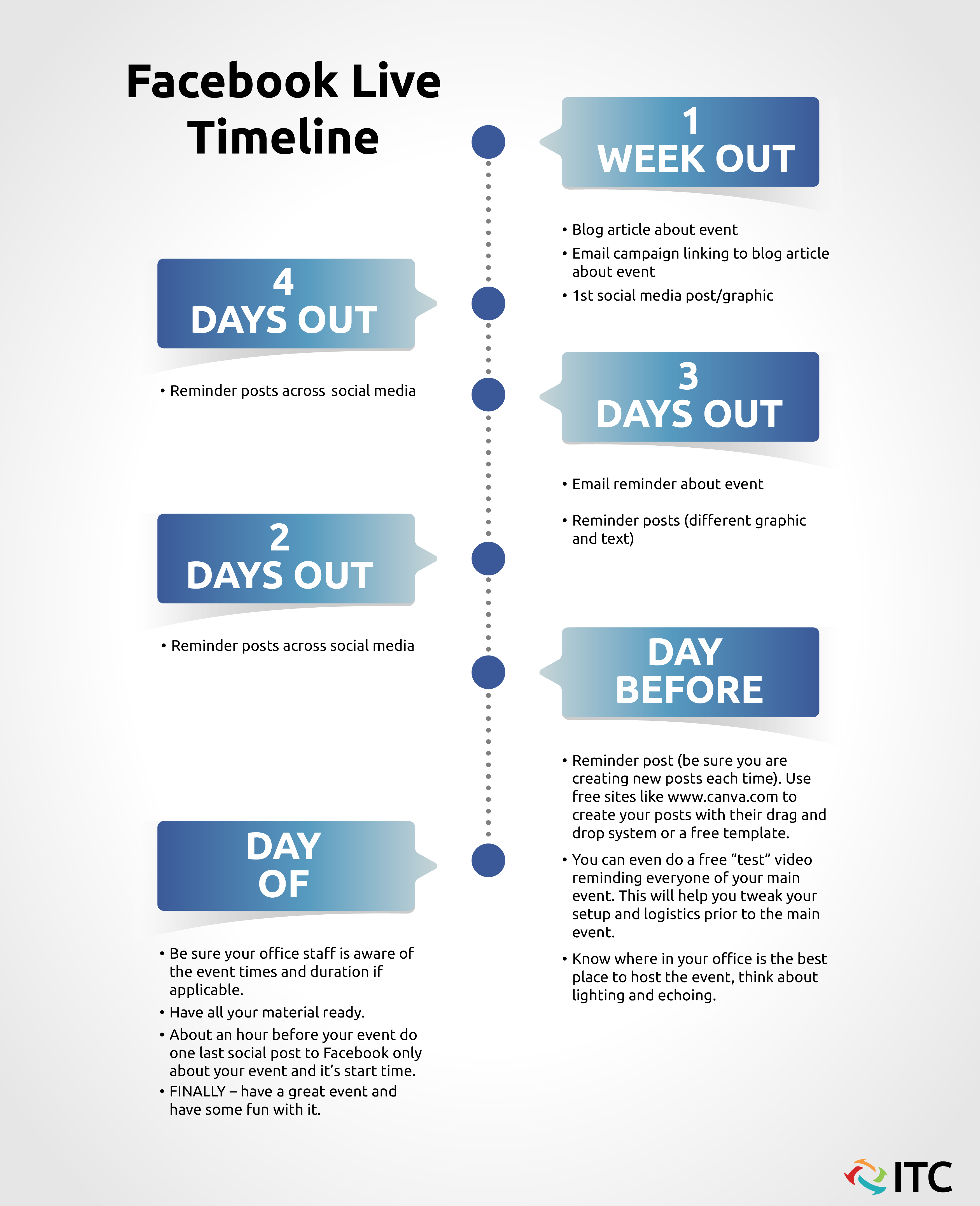 Facebook Live Timeline