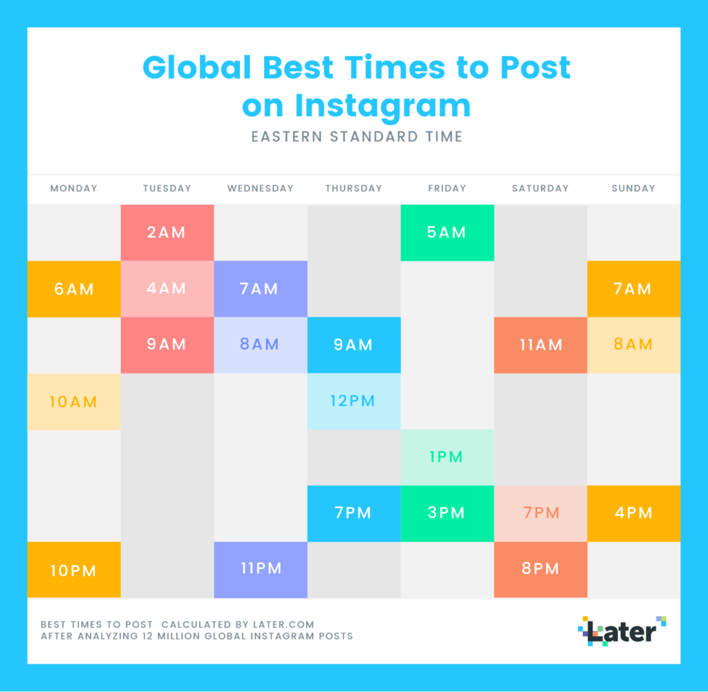 best times to post to instagram chart