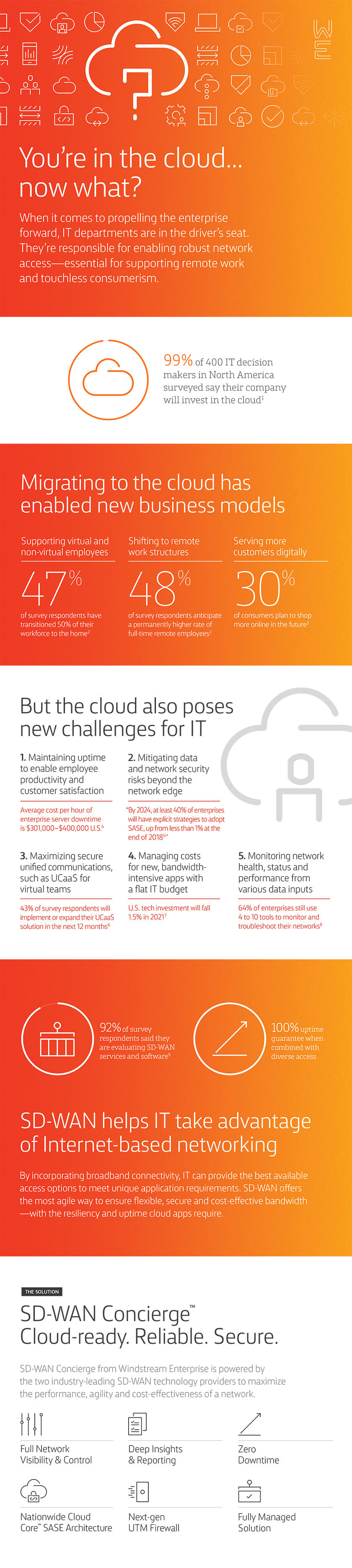 You're in the cloud, now what? Infographic