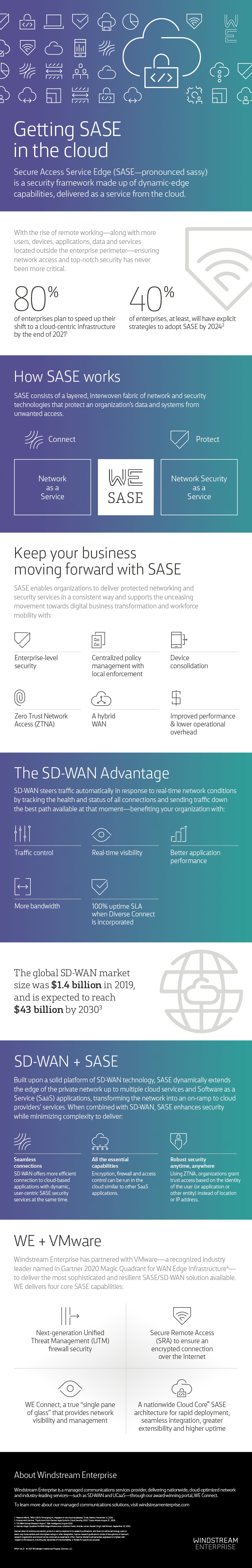 Get SASE in the Cloud Infographic