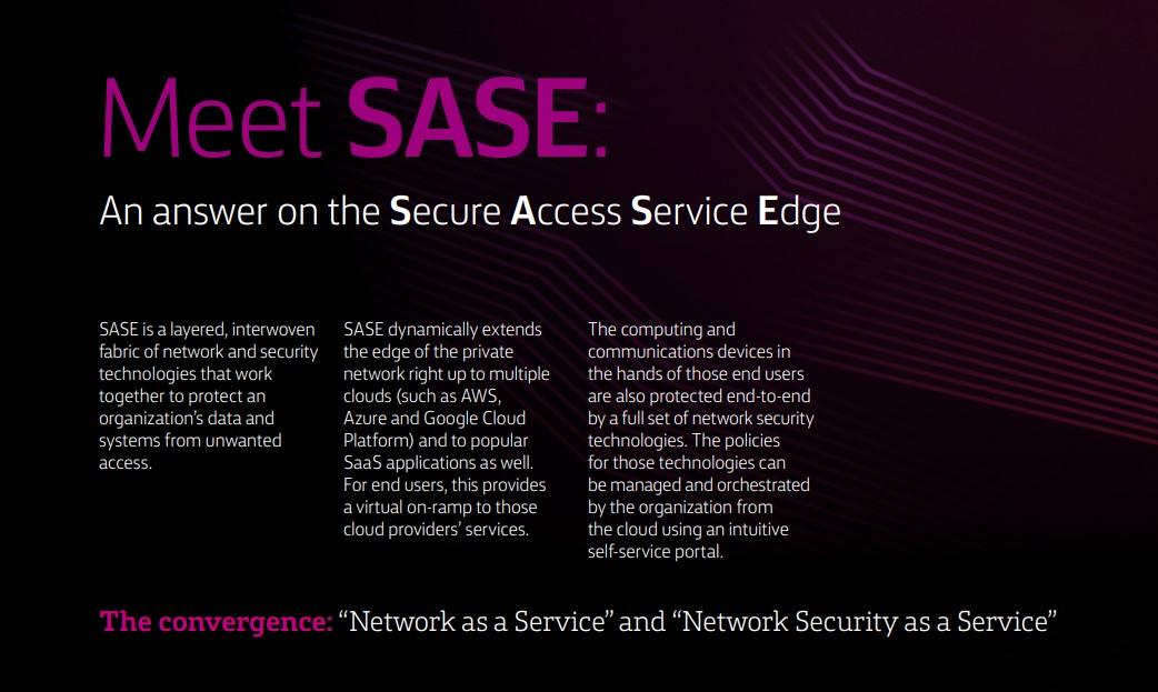 Meet SASE: Secure Access Service Edge
