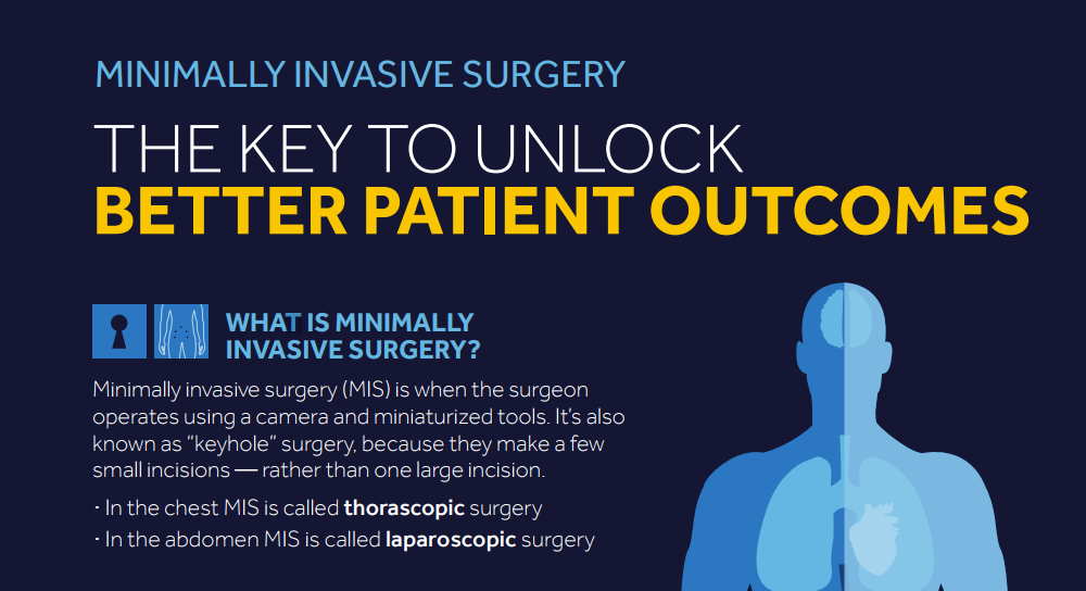 The Clinical and Economic Benefits of Minimally Invasive Surgery