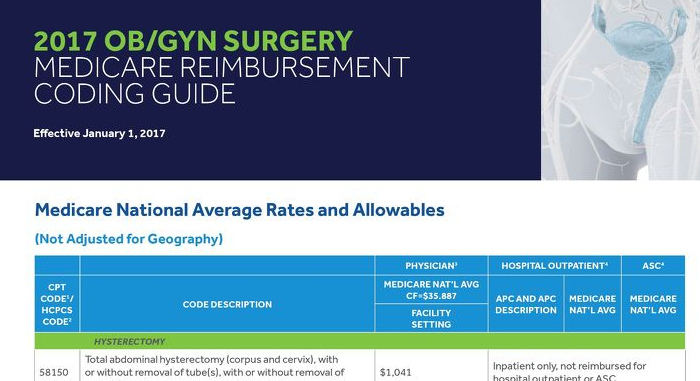 2018 OB/GYN Surgery Medicare Reimbursement Coding Guide