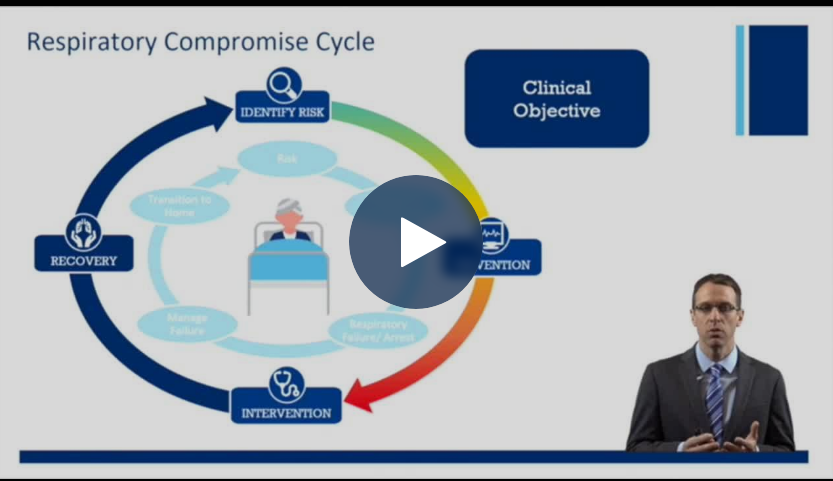 Respiratory Compromise Education Module