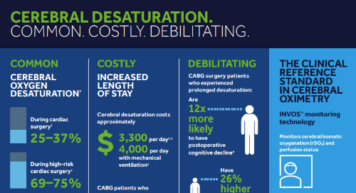 Cerebral Desaturation Is Common, Costly, and Debilitating