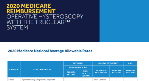 Coding Guide: Operative Hysteroscopy Medicare Reimbursement