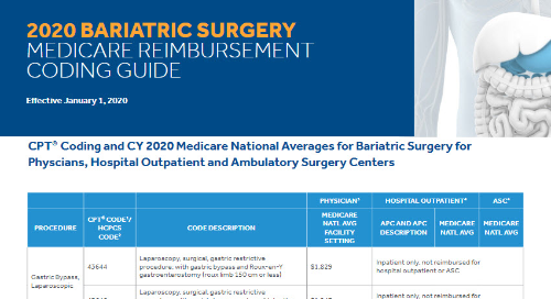 Coding Guide: Bariatric Surgery Medicare Reimbursement