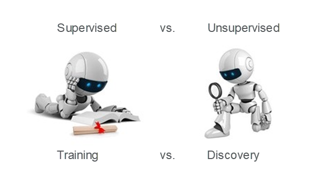 Supervised training robot reading vs. unsupervised discovery robot looking through magnifying glass, learning algorithm comparison.