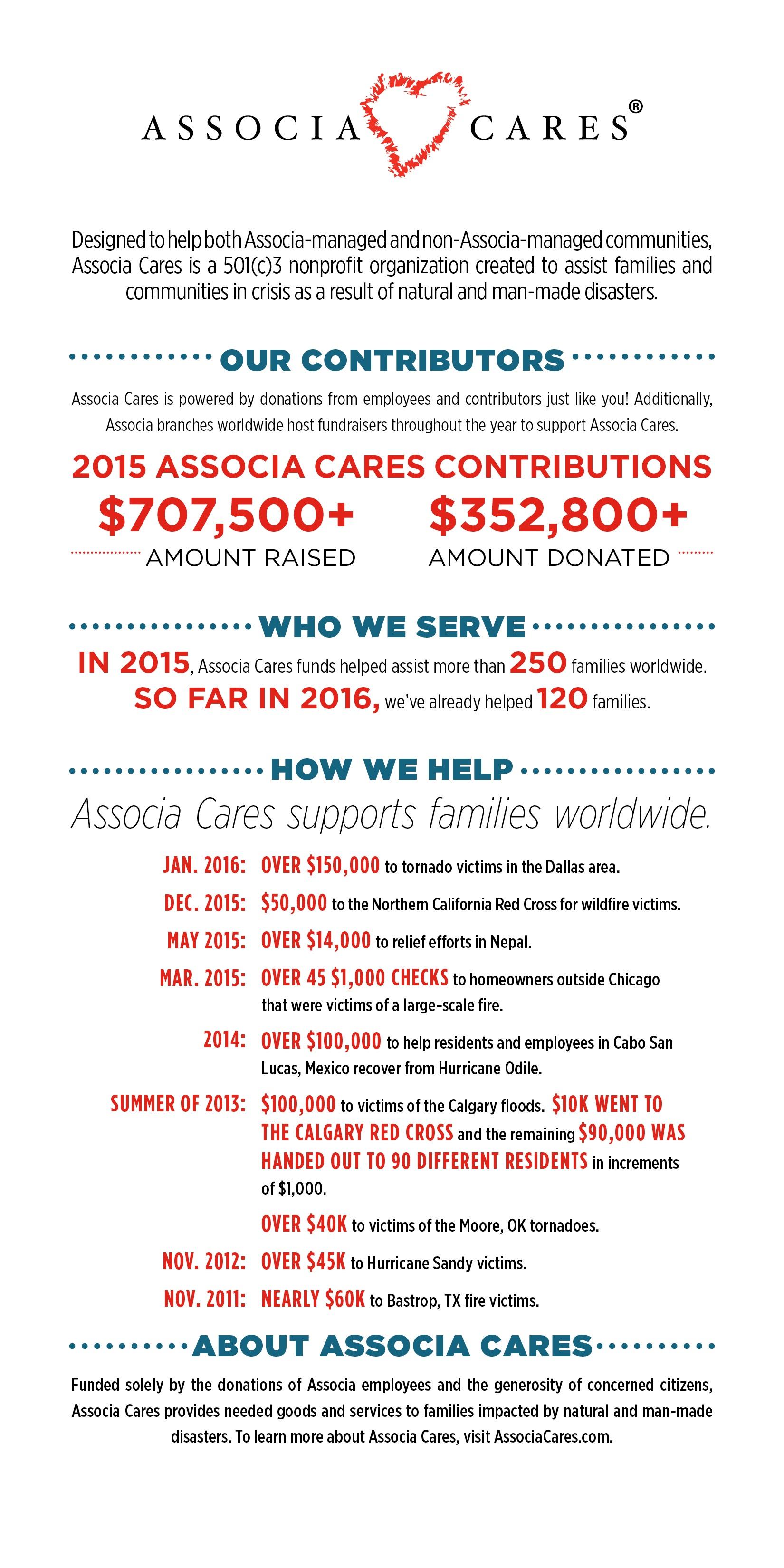 MKTG-16-162_Associa_Cares_infographic