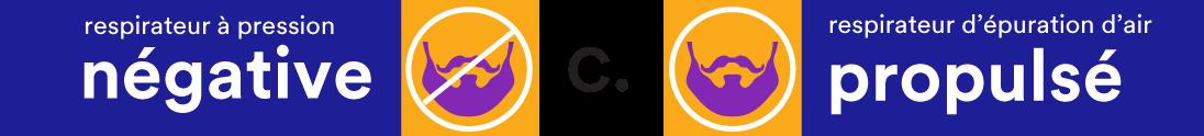 Respirateur à pressionr négative c. Respirateur d'épuration d'air propulsé