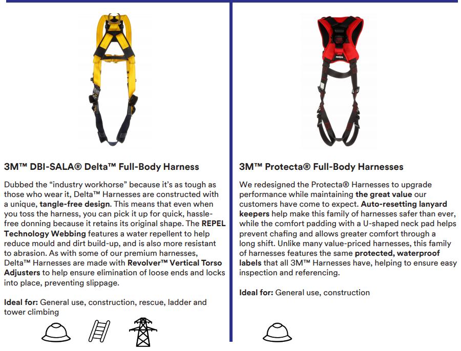 Harness chart