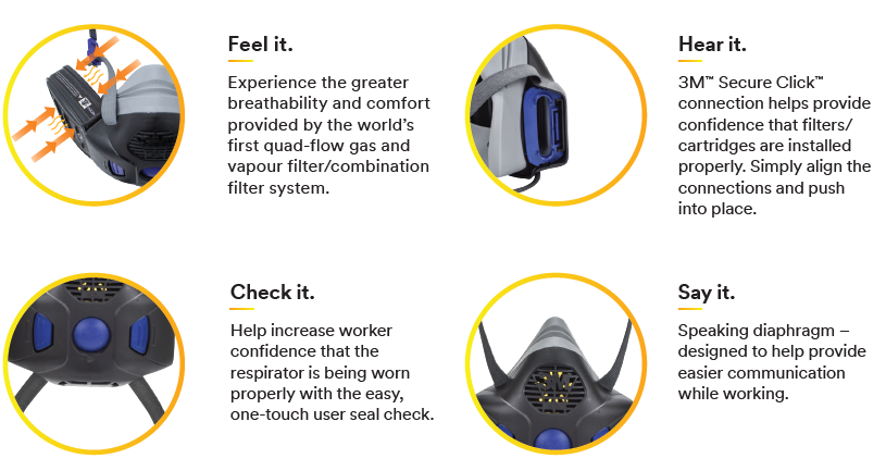 Secureclick respirator features