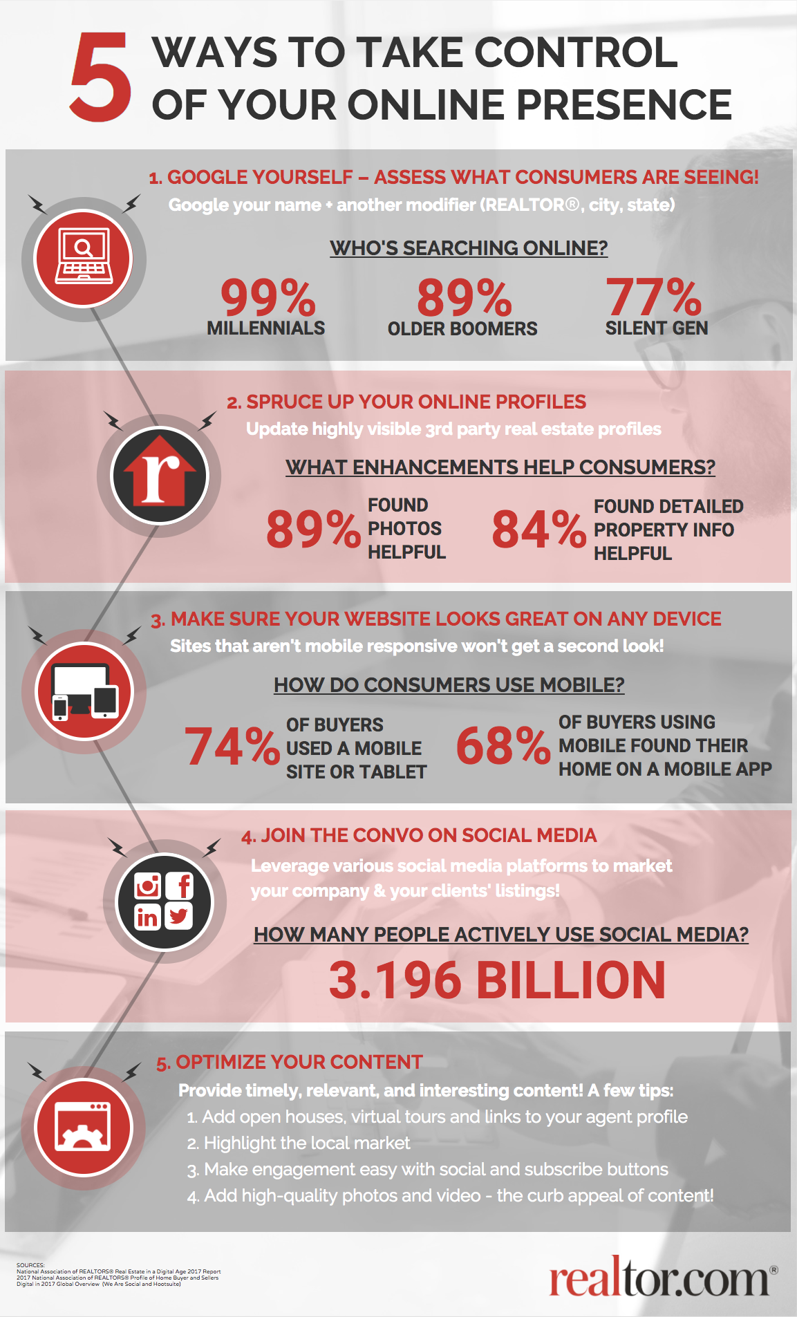 5 ways to improve your online presence infographic