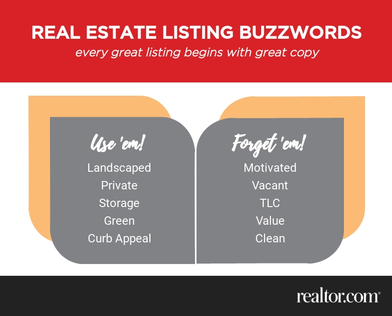 Listing Description Buzzwords