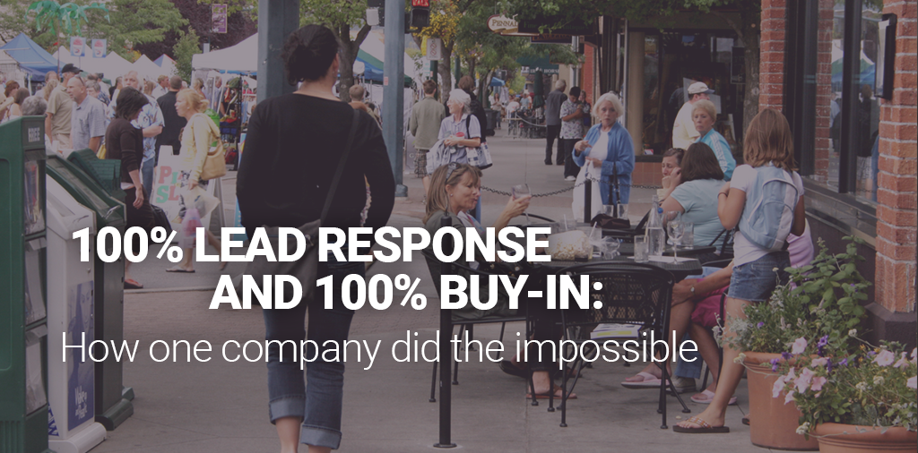 100% Lead Response