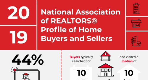Insights: 2019 NAR Profile of Home Buyers and Sellers