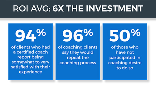 Blanchard Executive Coaching
