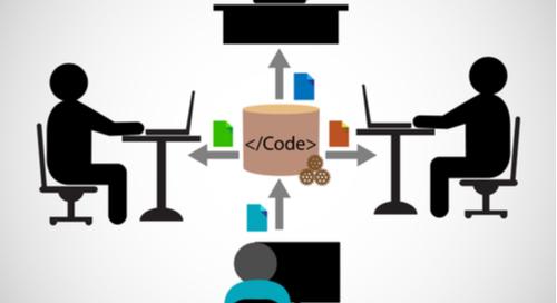 Code zwischen mehreren Teams teilen
