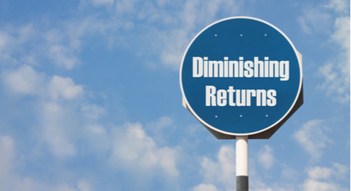 "Sign saying ""Diminishing Returns"""