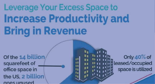 Increase Productivity & Generate Revenue - Space Utilization
