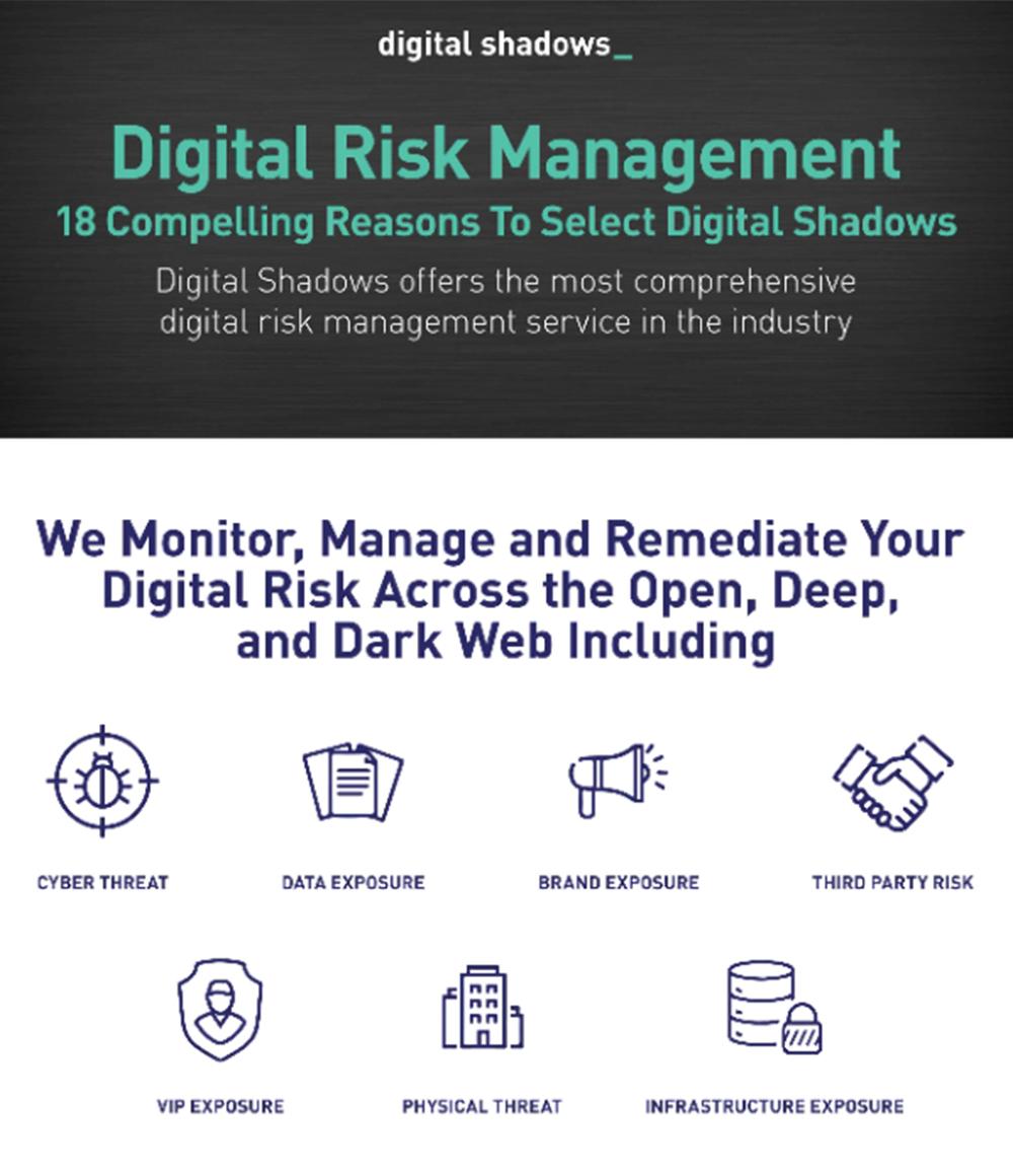 18 Reasons for Digital Risk Management