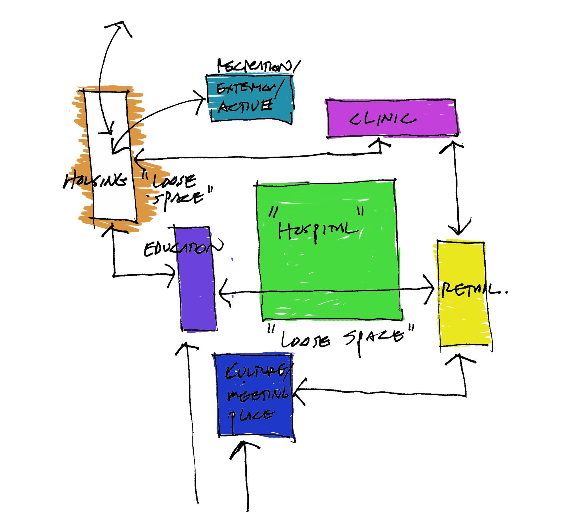 Building layout sketch