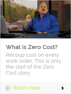 What is Zero Cost?