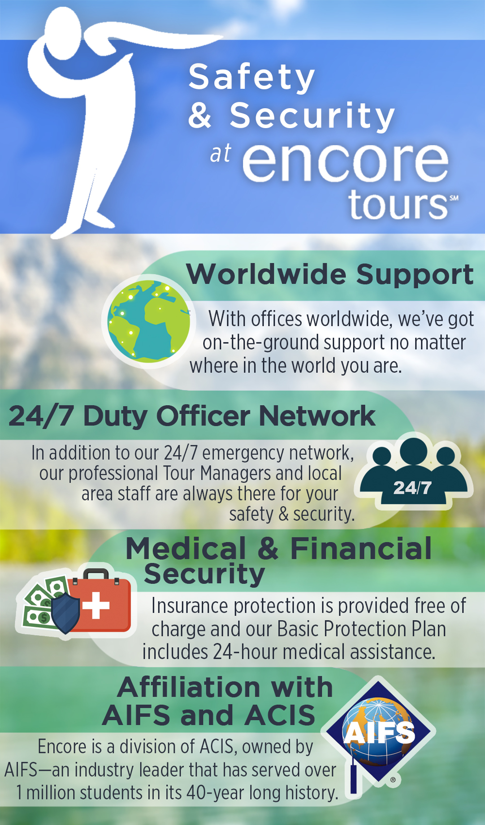 Worldwide support: With offices worldwide, we've got on-the-ground support no matter where in the world you are. | 24/7 Duty Officer Network: In addition to our 24/7 emergency network, our professional Tour Managers and local area staff are always there for your safety & security. | Medical & Financial Security: Insurance protection is provided free of charge and our Basic Protection Plan includes 24-hour medical assistance. | Affiliation with AIFS and ACIS: Encore is a division of ACIS, owned by AIFS—an industry leader that has served over 1 million students in its 40-year long history.