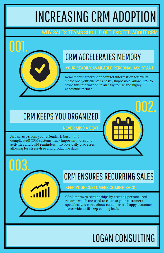crm infographic