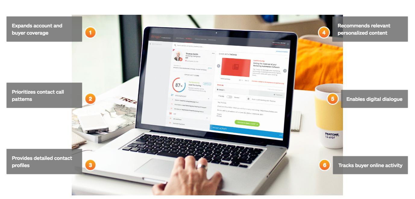 Marketing Solutions Marketbridge
