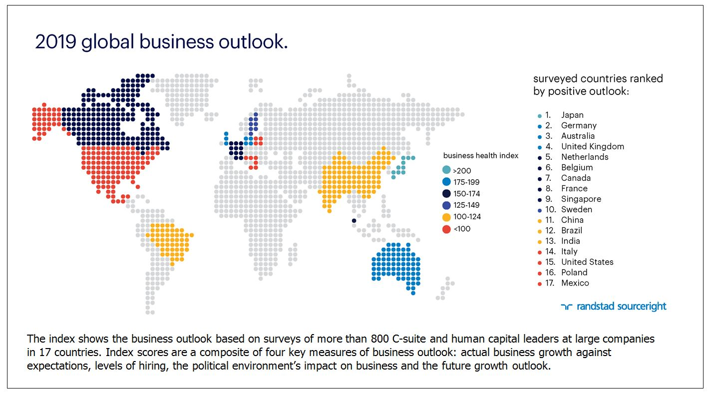 Randstad Sourceright 2019 global business outlook