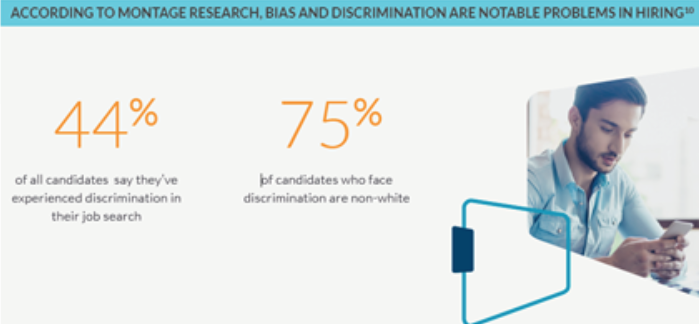Montage research: bias and discrimination are notable problems in hiring.