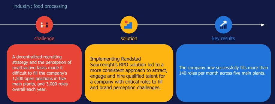 Randstad Sourceright RPO case study food processing decentralized recruitment