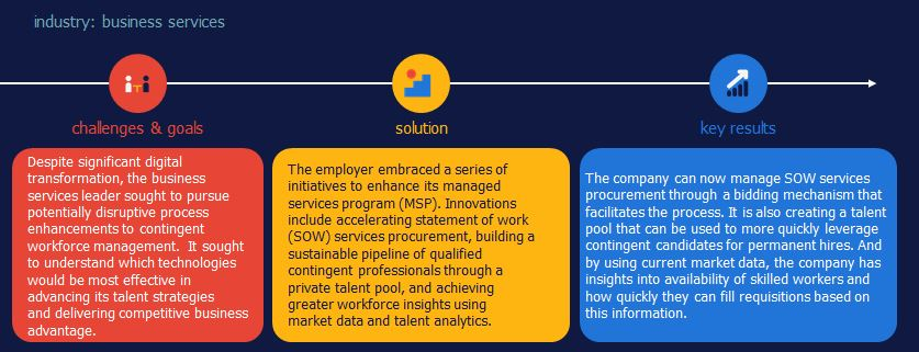 Randstad Sourceright MSP 3.0 case study talent innovation