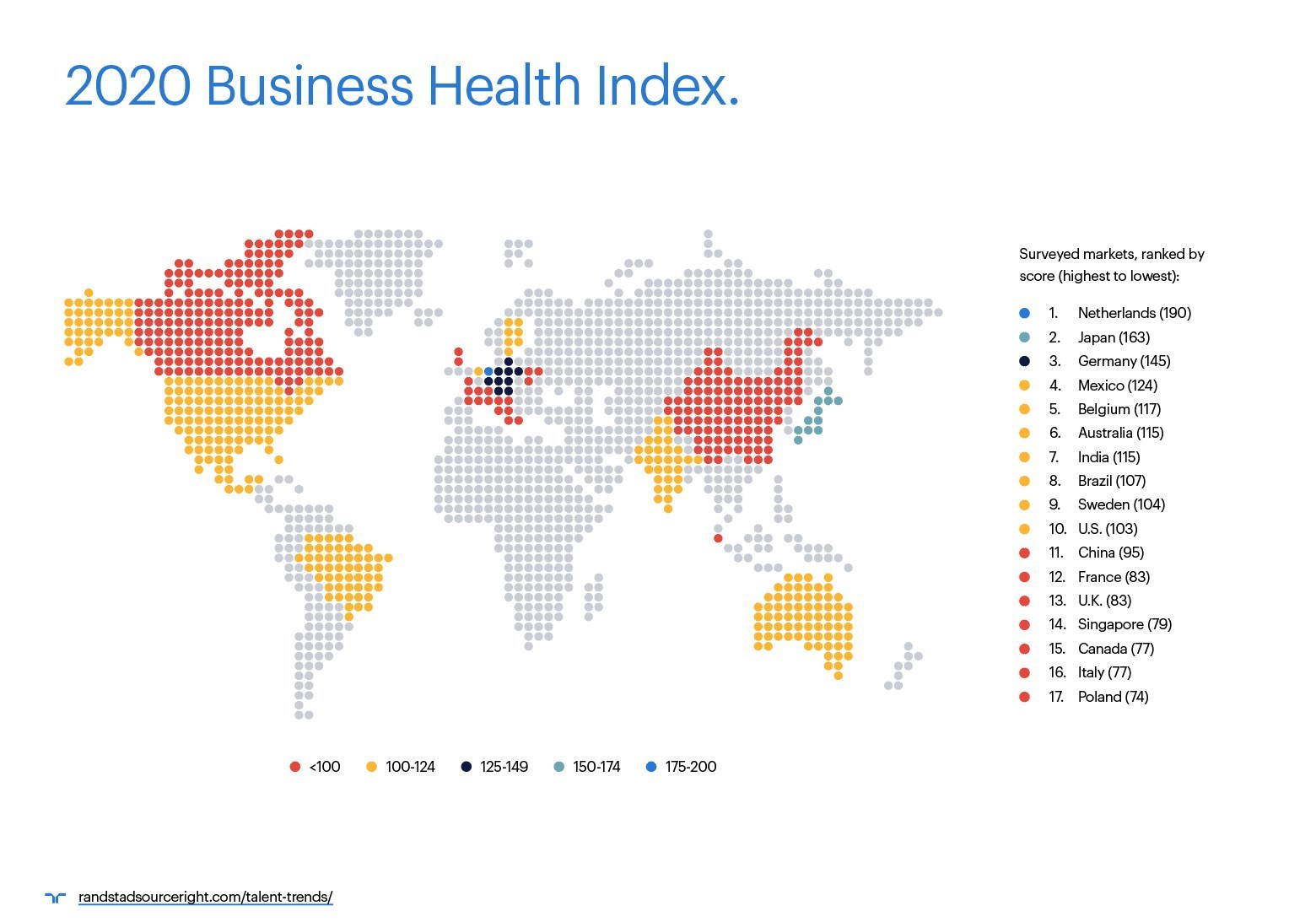 Randstad Sourceright 2020 Business Health Index rankings
