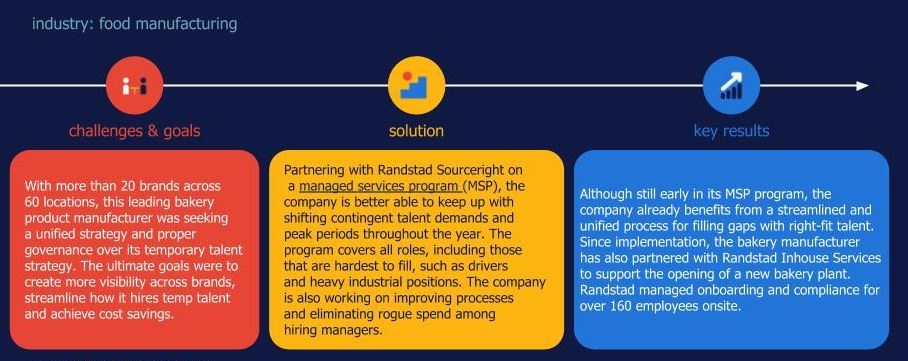 Randstad Sourceright MSP case study food manufacturing