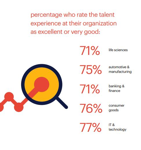 talent experience trends for life sciences - Randstad Sourceright