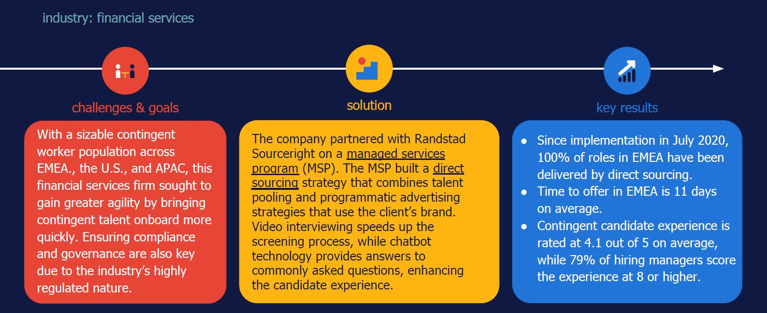 direct sourcing case study - financial services - Randstad Sourceright