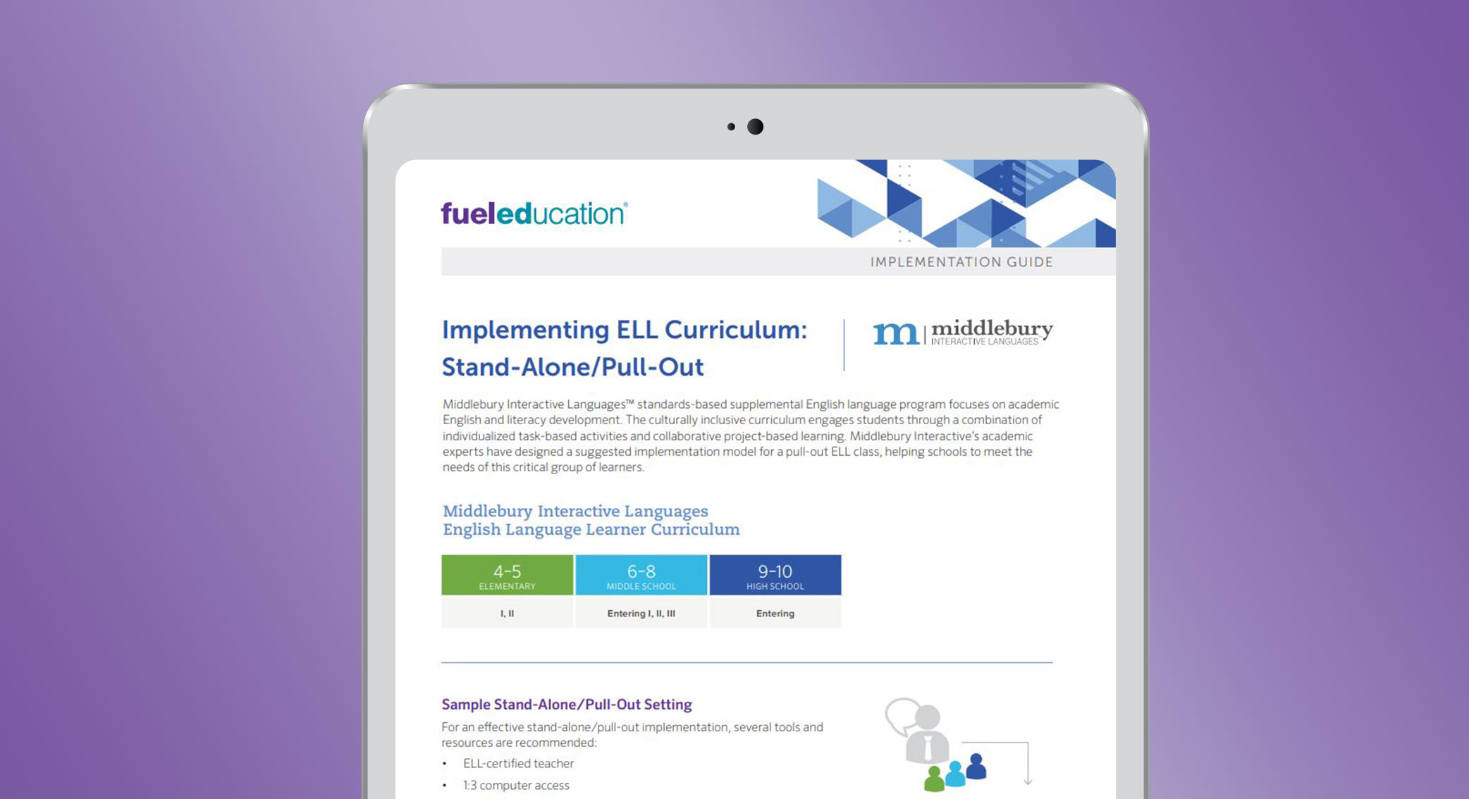ELL Implementation Bundle