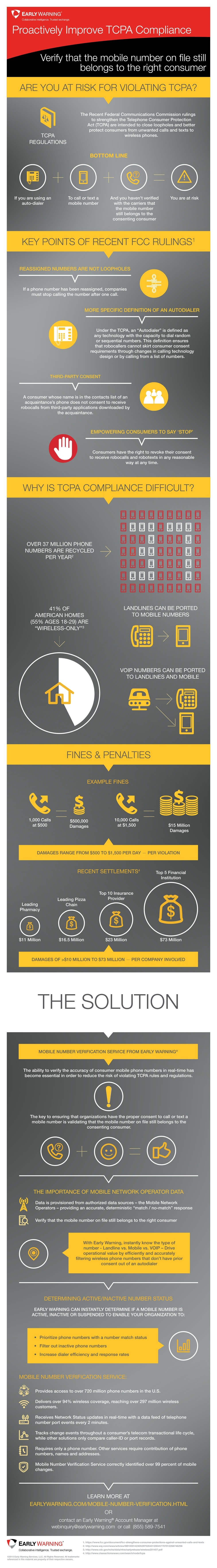 mnv-tcpa-infographic.jpg