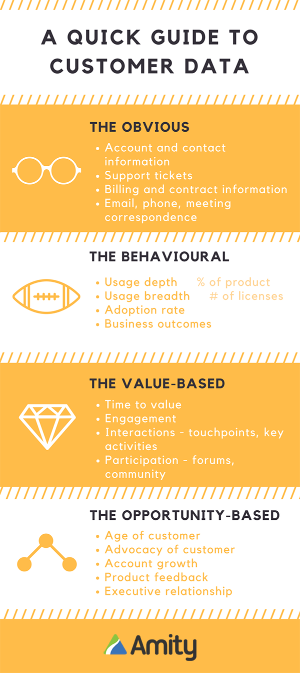 [infographic] Guide To Collecting Customer Data
