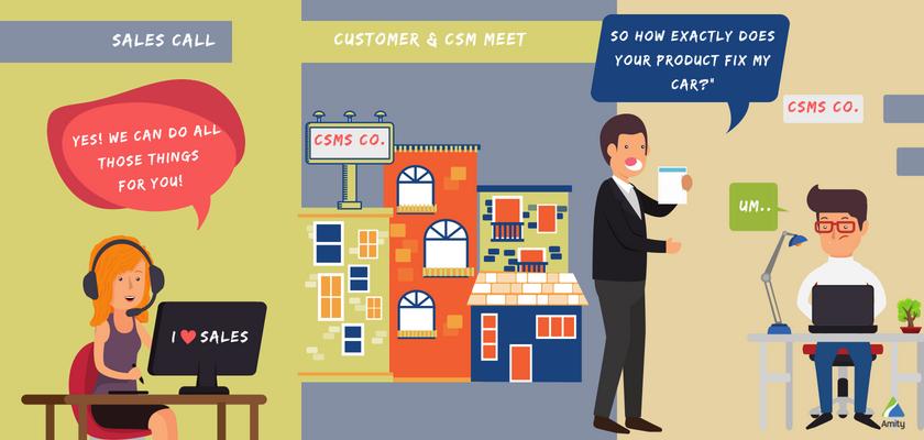 The CSM vs. Unrealistic Expectations