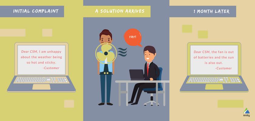 The CSM vs. Customer-who-vents-a-lot