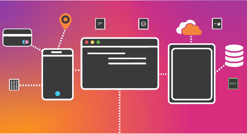 Instagram Platform API Integration Cheat Sheet