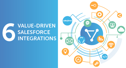 Getting Started with Salesforce: 6 Value-Driven Integrations