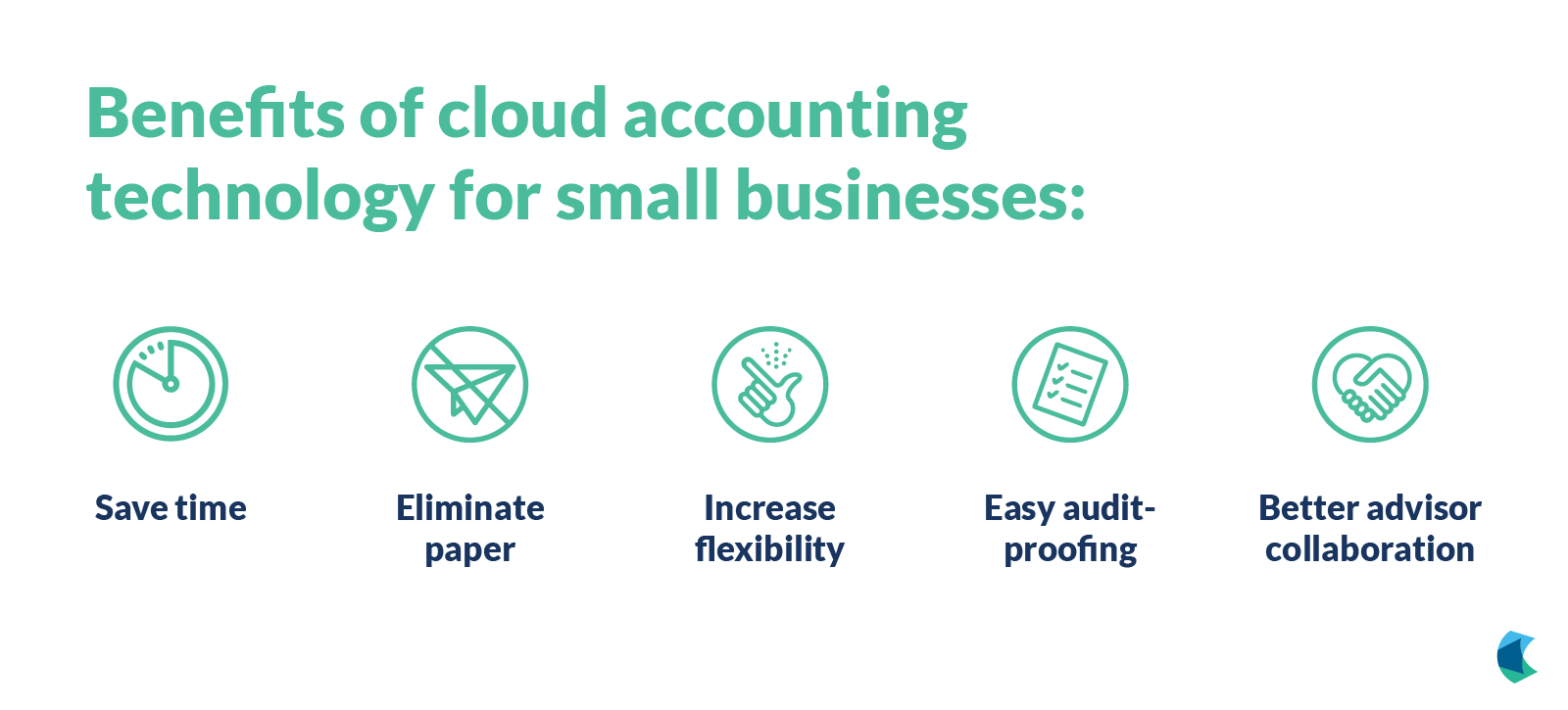 Small Business Benefits of Cloud Accounting