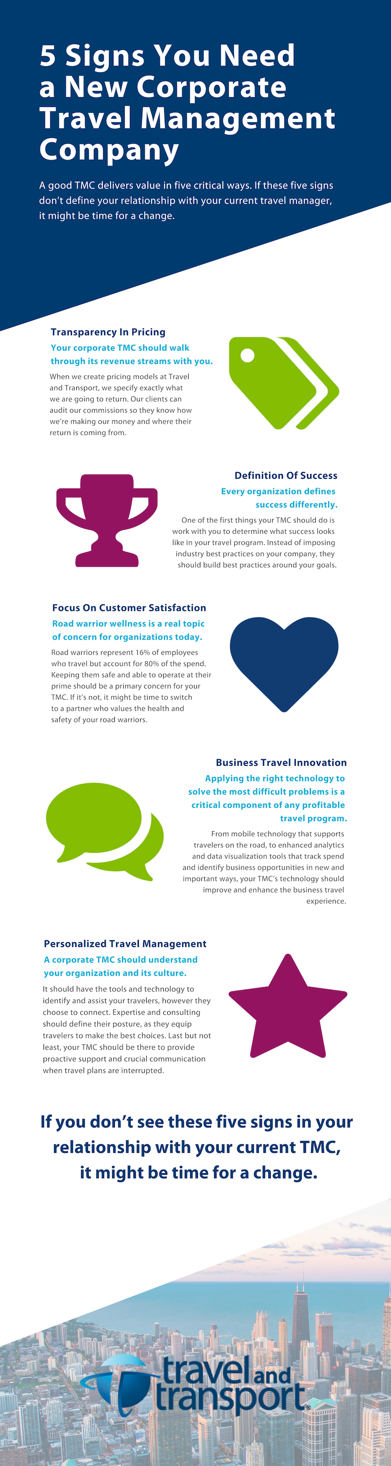 A TMC partnership delivers value in five critical ways. If these five signs don't define your relationship with your current TMC, it might be time for a change.  #1 – Transparency in Pricing #2 – Definition of Success #3 – Focus on Customer Satisfaction #4 – Business Travel Innovation #5 – Personalized Travel Management