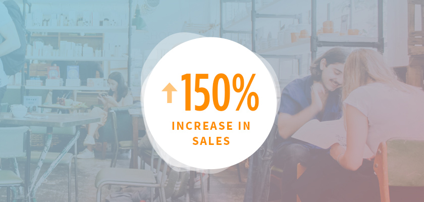 How to Increase PPC Sales by 150%
